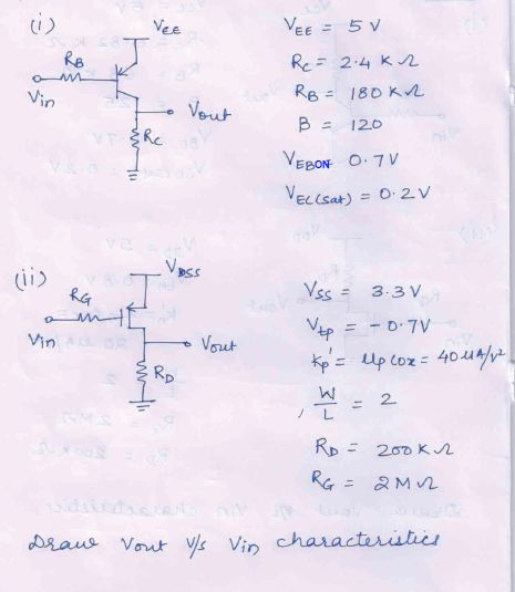 Draw Vout v/s Vin characteristics
