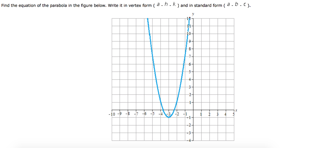 Solved Find The Equation Of The Parabola In The Figure Be