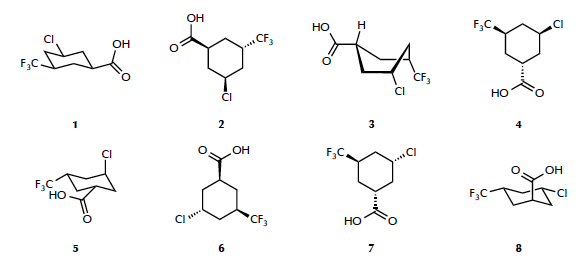 Below are eight stereoisomers of 3-chloro-5-(trifl