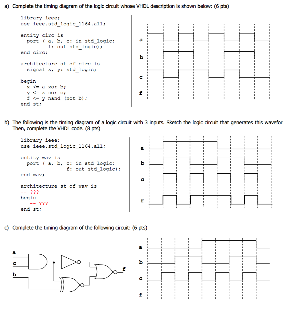 Complete The Timing Diagram Of The Logic Circuit W... | Chegg.com