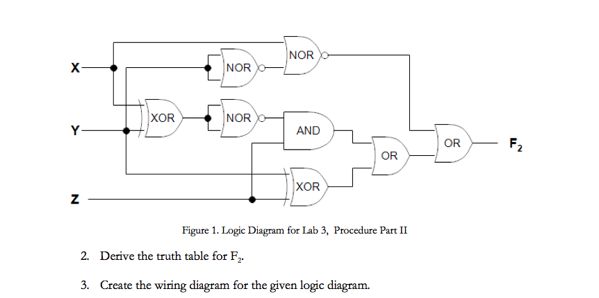 Figure 1. Logic Diagram for Lab 3, Procedure Par
