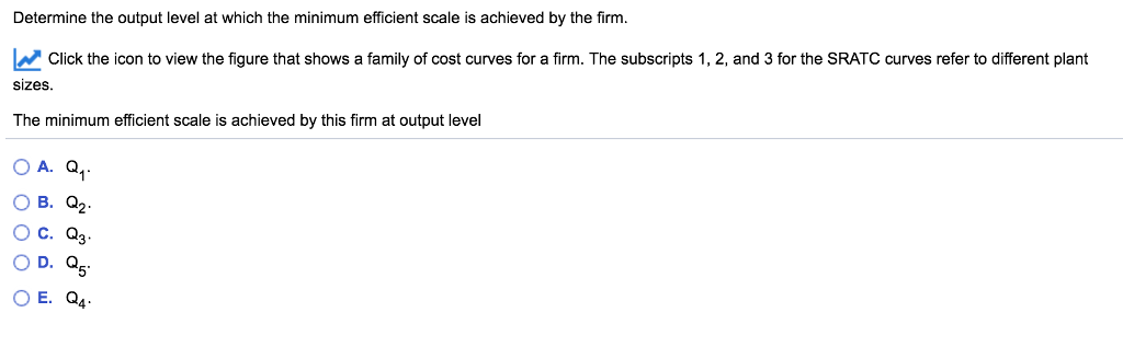 Determine The Output Level At Which The Minimum Ef...   Chegg.com