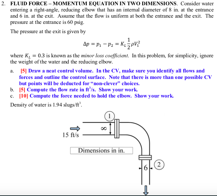 Force Flow Rate Equation: MOMENTUM EQUATION IN TWO DIMENSIONS