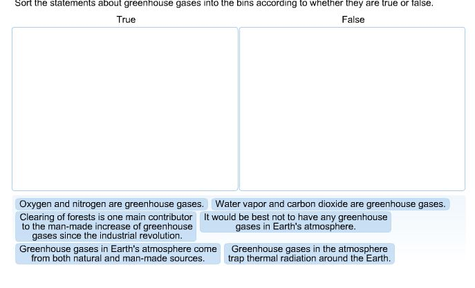 Sort the statements about greenhouse gases into th