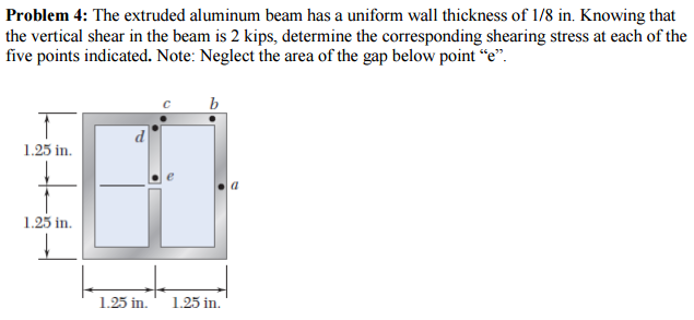 The extruded aluminum beam has a uniform wall thic chegg question the extruded aluminum beam has a uniform wall thickness of 18 in knowing that the vertical shea sciox Choice Image