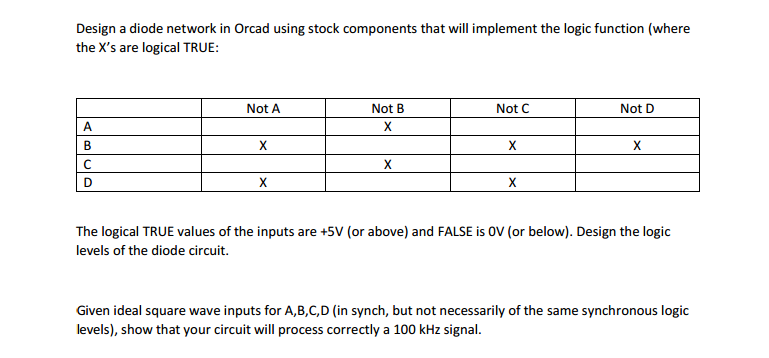 Design a diode network in Orcad using stock compon