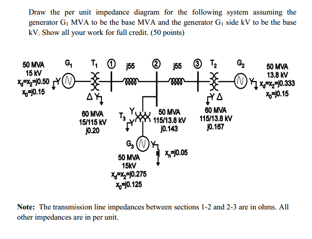 draw the per unit impedance diagram for the system chegg  : impedance diagram - findchart.co