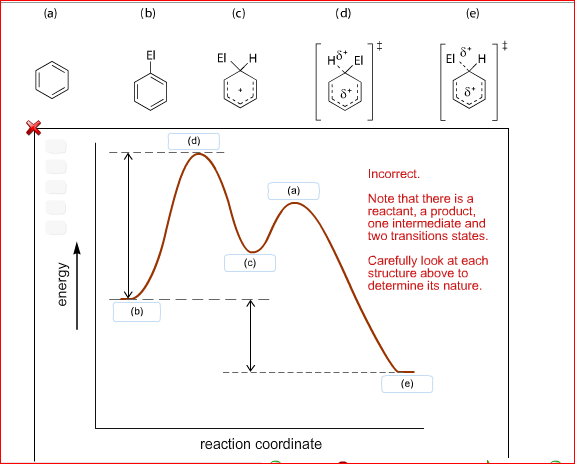 The Letters On The Left Of The Reaction Coordinate... | Chegg.com