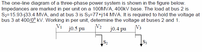 The one-line diagram of a three-phase power system