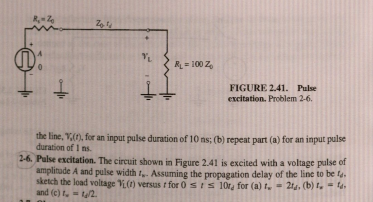 FIGURE 2.41. Pulse excitation. Problem 2-6. the li