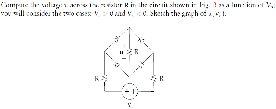 Compute the voltage u across the resistor R in the