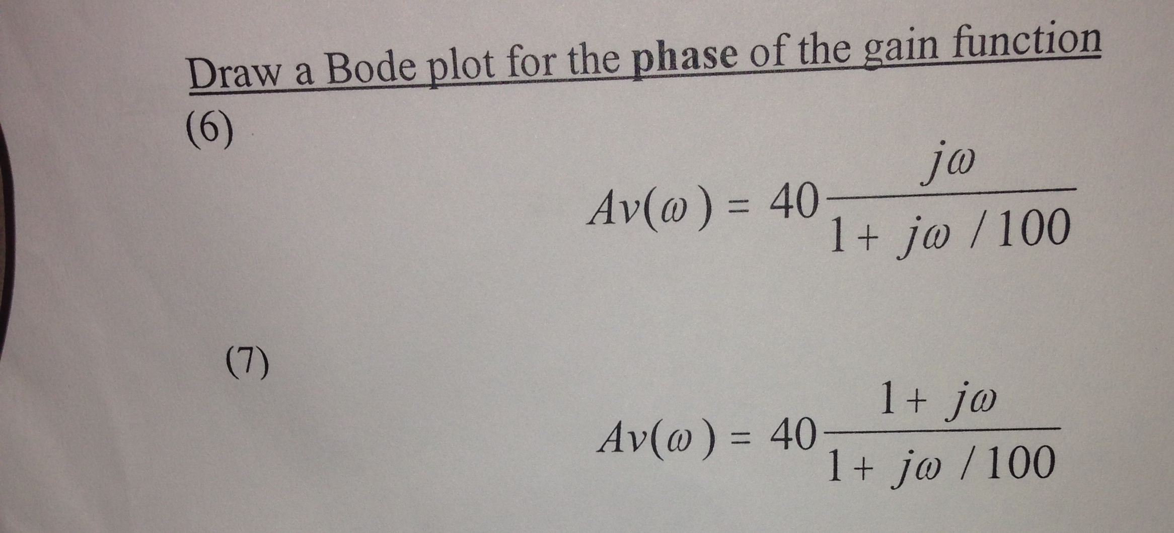 Draw the Bode plot for the magnitude of the gain f