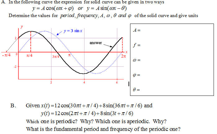 In the following curve the expression for solid cu