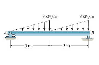 7.83 Draw The Shear And Moment Diagram For The Bea... | Chegg.com