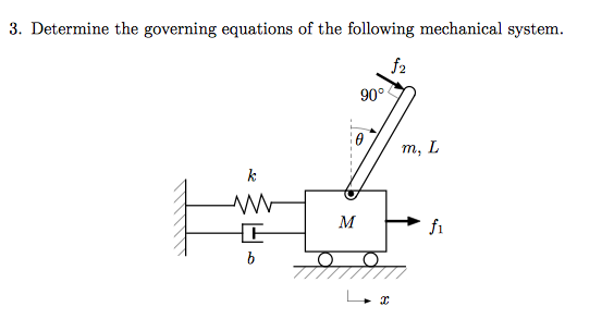 Determine the governing equations of the following