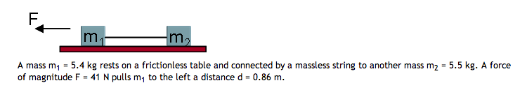 A mass m1 = 5.4 kg rests on a frictionless table a