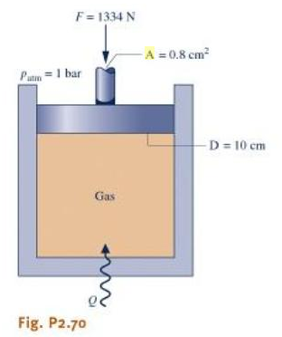 Figure P2.70 shows a gas contained in a vertical p
