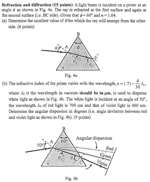 relation angle de déviation prisme
