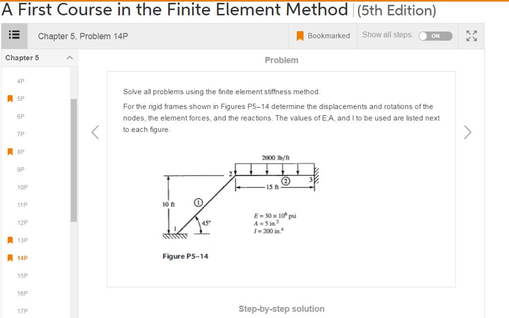 Solve all problems using the finite element stiffn