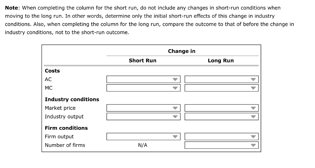 Question: When completing the column for the short run, do not include any changes in short-run conditions ...