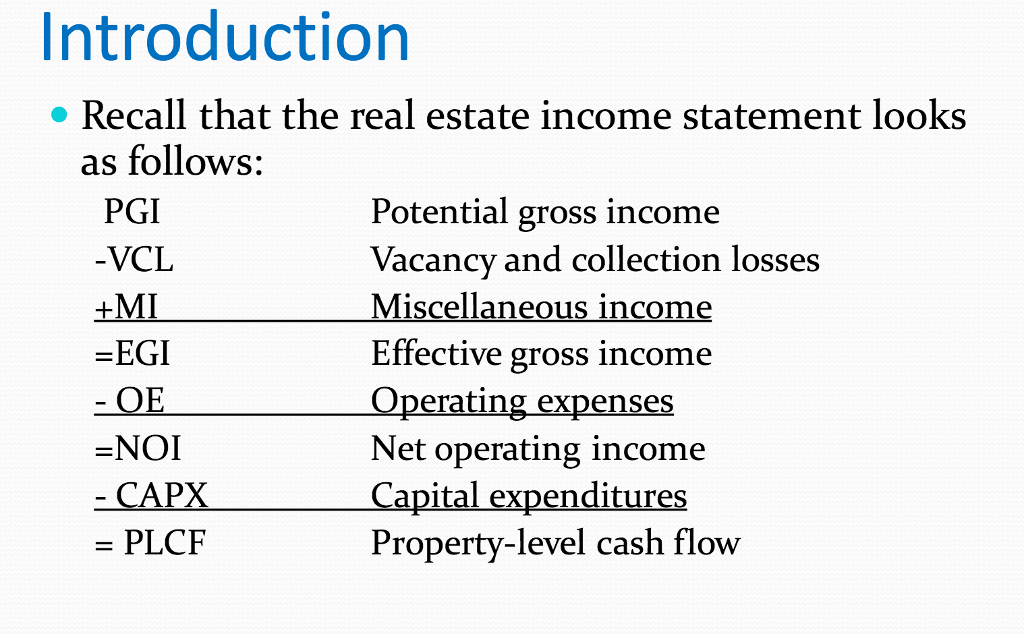real estate profit and loss statement