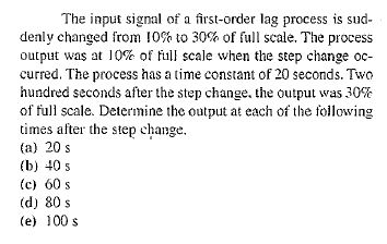 The input signal of a first-order lag process is s