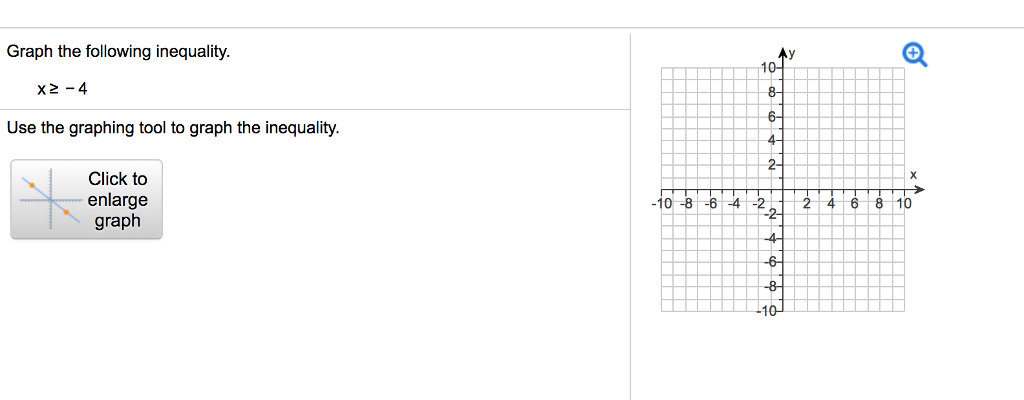 Solved Use The Given Conditions To Write An Equation For