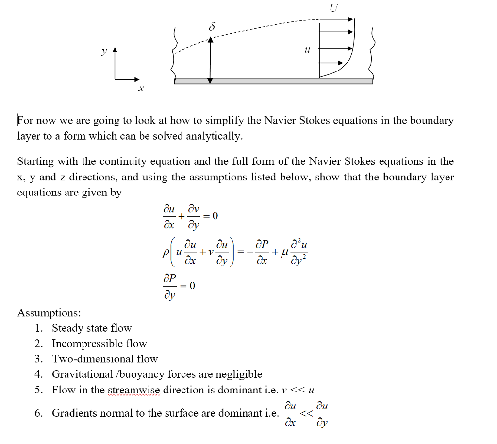 Air Flow Force Equation: Solved: For Now We Are Going To Look At How To Simplify Th