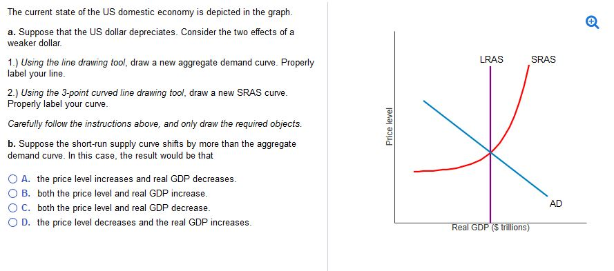 current event supply economics Students who major/minor in econ are strongly urged to take the 130/131  sequence  to enable students in all disciplines to understand current economic  events  analysis of the functioning of a competitive market system, using supply  and.