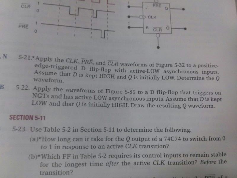 *Apply the CLK, PRE, and CLR waveforms of Figure 5