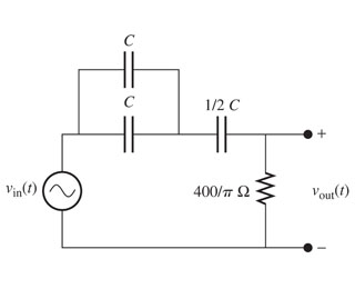 If the transfer function of the circuit in the fig