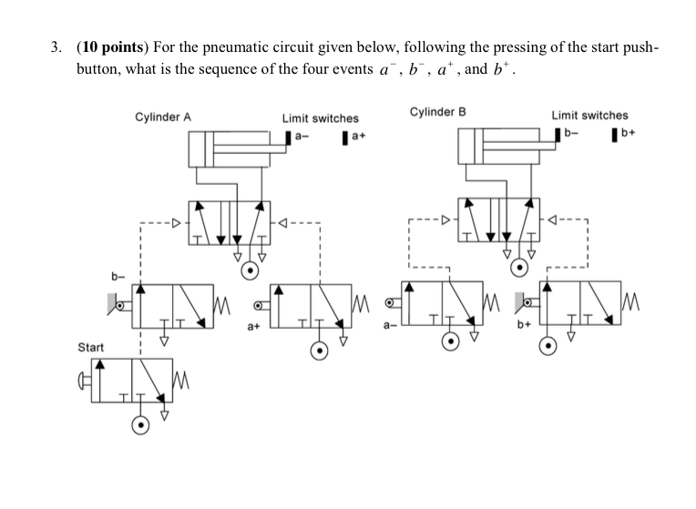 Pneumatics homework help