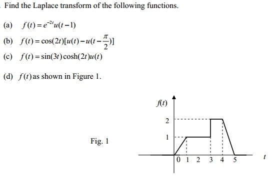 Find the Laplace transform of the following functi