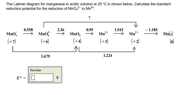 acid solution diagram solved: the latimer diagram for manganese in acidic soluti ... easy acid rain diagram