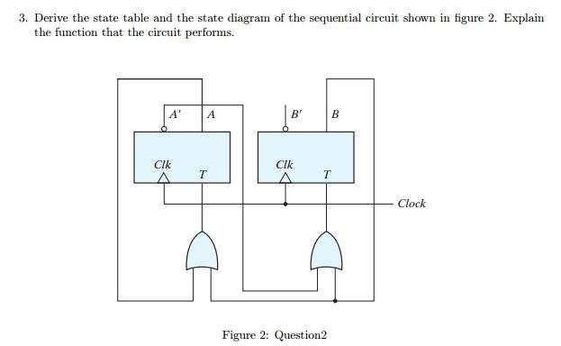 Solved derive the state table and the state diagram of th derive the state table and the state diagram of th ccuart Images