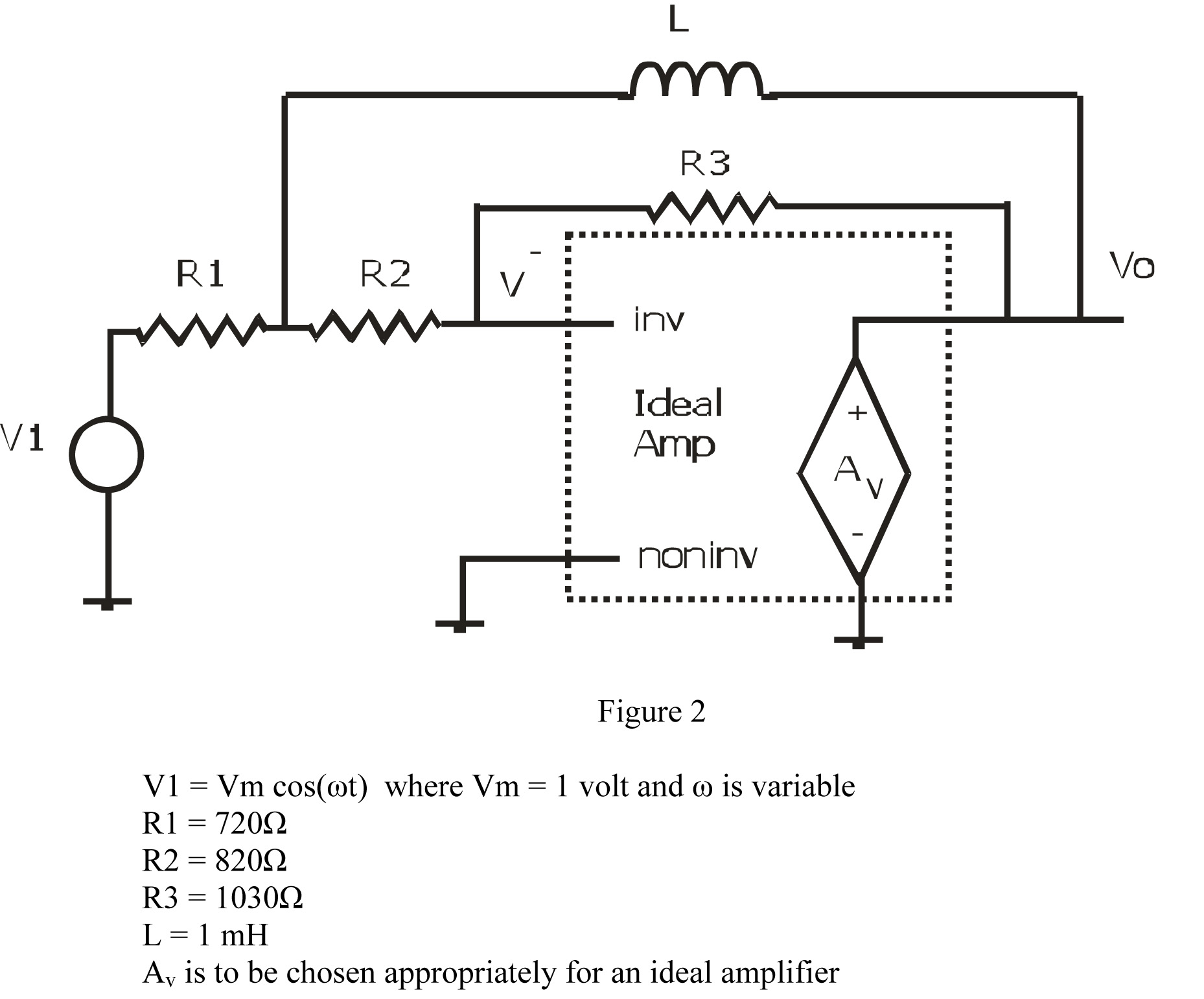 Figure shows the small signal model of an amplifyi