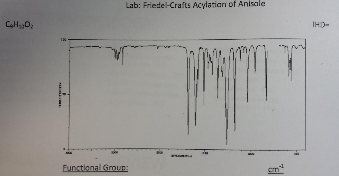 Friedel-crafts Acylation Lab Report Lab Friedel-crafts Acylation