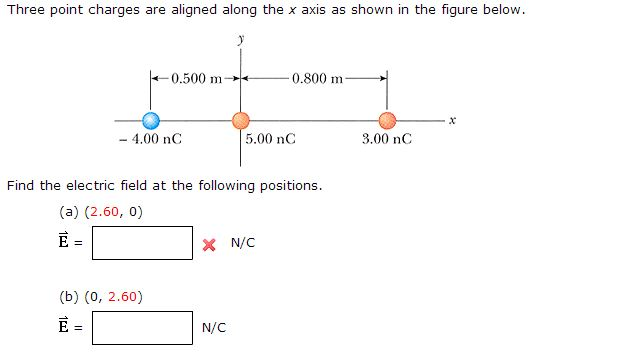 Three point charges are aligned along the x axis a