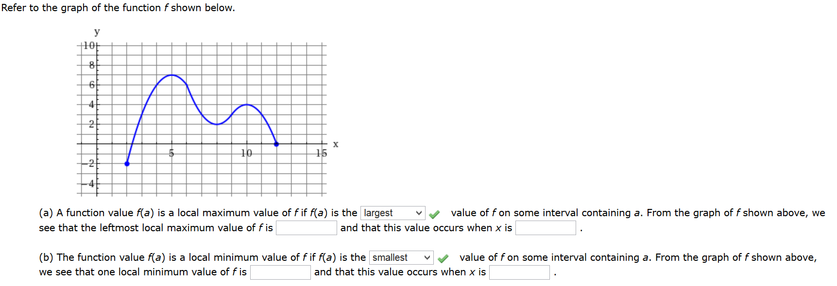 Question: A Function Value F(a) Is A Local Maximum Value Of