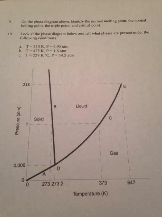 Solved  9  On The Phase Diagram Above  Identify The Normal
