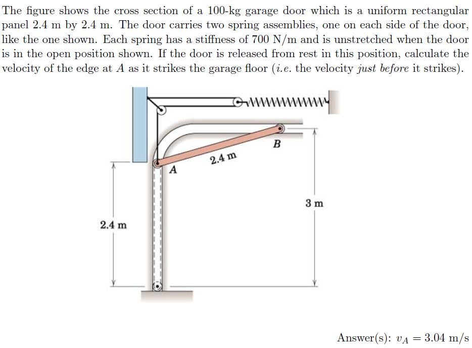 Sectional Door Panel Edge Types : Solved the figure shows cross section of a kg gar
