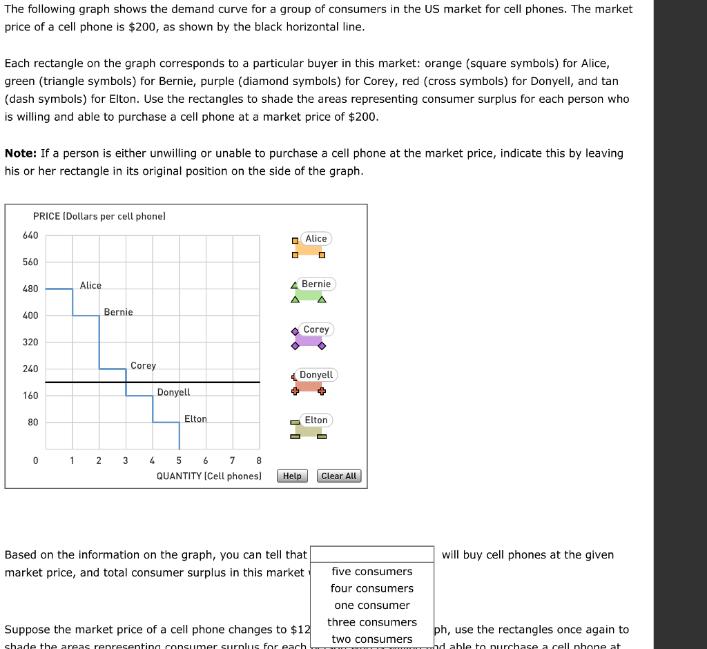 Demand Oriented Pricing: Solved: The Following Graph Shows The Demand Curve For A G