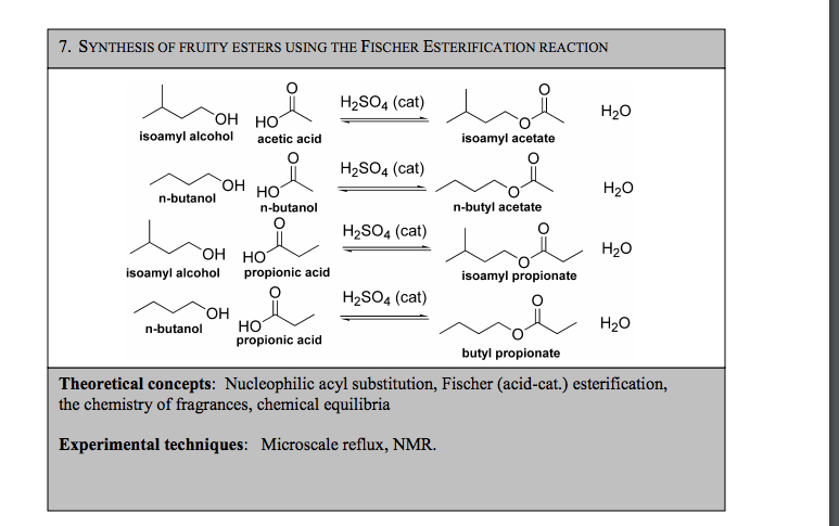 sythesizing isopentyl acetate by the fischer esterification Give two methods by which the fischer esterification equilibrium of the reaction described in assignment 2 can be shifted to produce more of the ester16 synt 713/preparing isopentyl acetate by the fischer esterification 3.