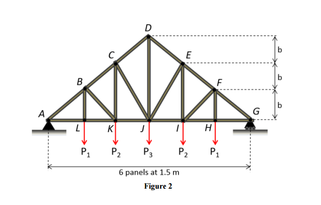 Solved: A Builder Wishes To Construct The Howe Roof Truss ...