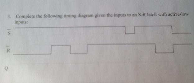 Complete the following timing diagram given the in