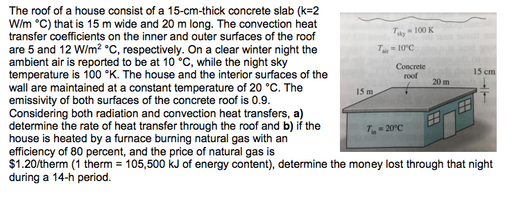 High Quality Question: The Roof Of A House Consist Of A 15 Cm Thick Concrete Slab (ku003d2  W/m Degree C) That Is 15 M Wide A.
