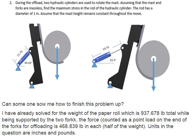 hydraulics homework