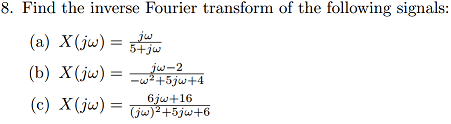 Find the inverse Fourier transform of the followin