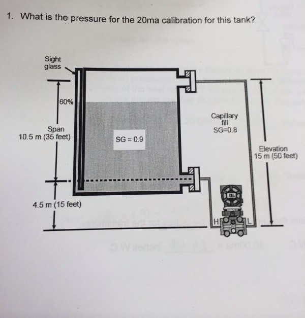 What is the pressure for the 20ma calibration for