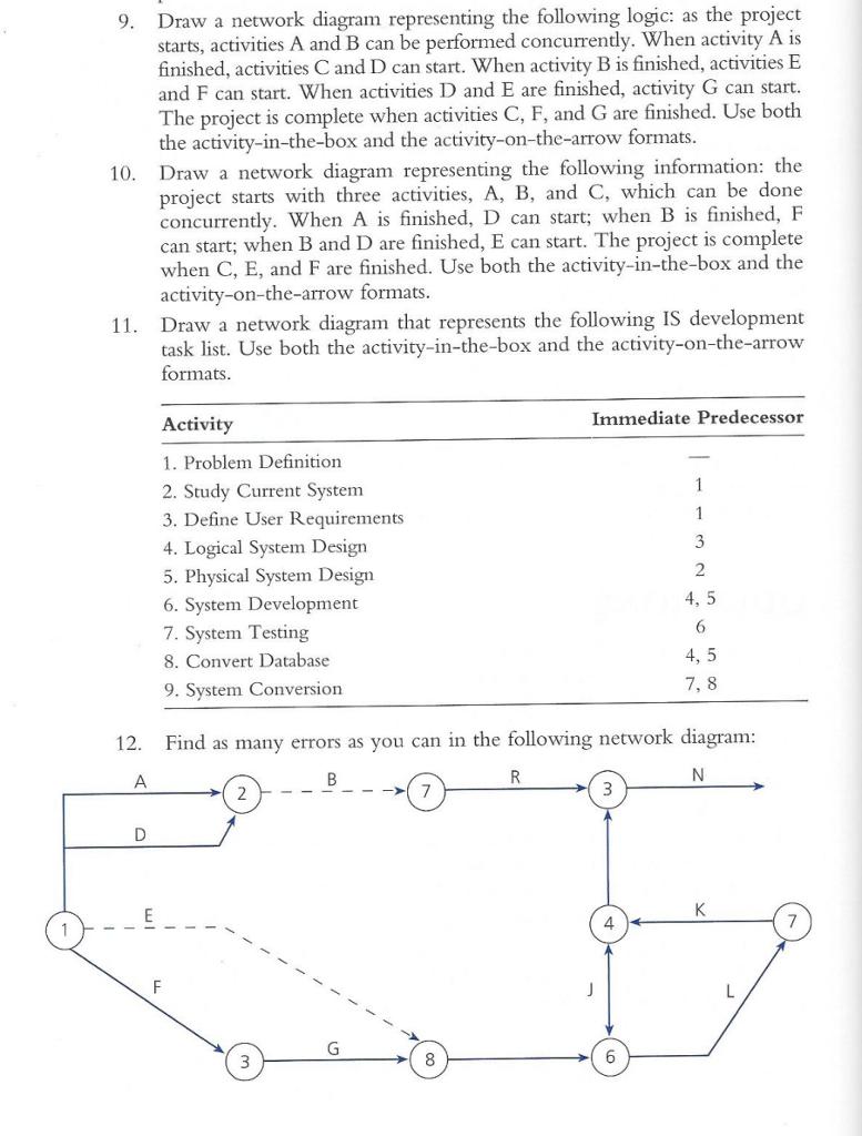 project management network diagram sola hub rural co project management flow diagram project management network diagram solved do questions 9 to 12 project management draw netw